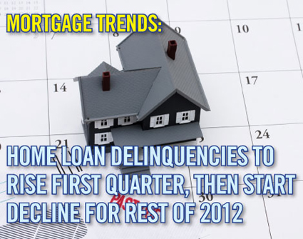 Home loan delinquencies to fall over 2012